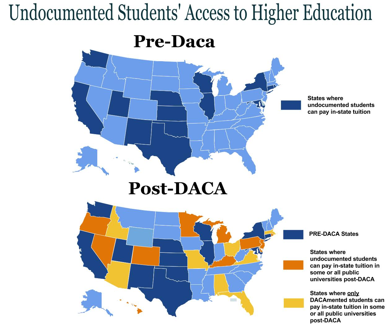 Undocumented student immigrants