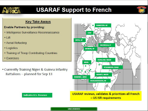 U.S. Army Africa briefing slide from 2013 obtained by TomDispatch via the Freedom of Information Act