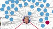 trump-ponzi-scheme-corruption