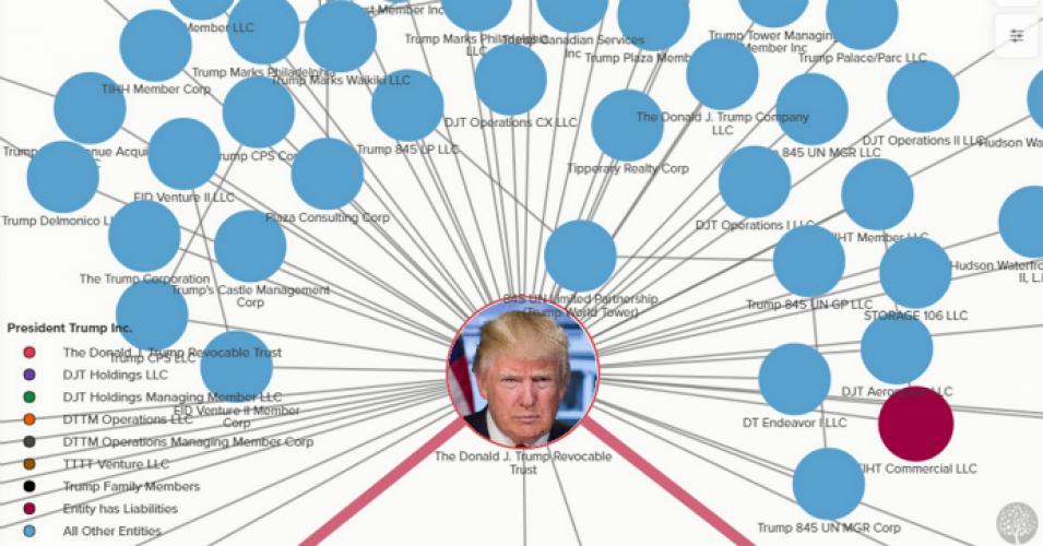 The President Is a Ponzi Scheme